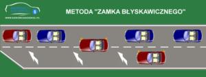 metoda_zamka_błyskawicznego_800