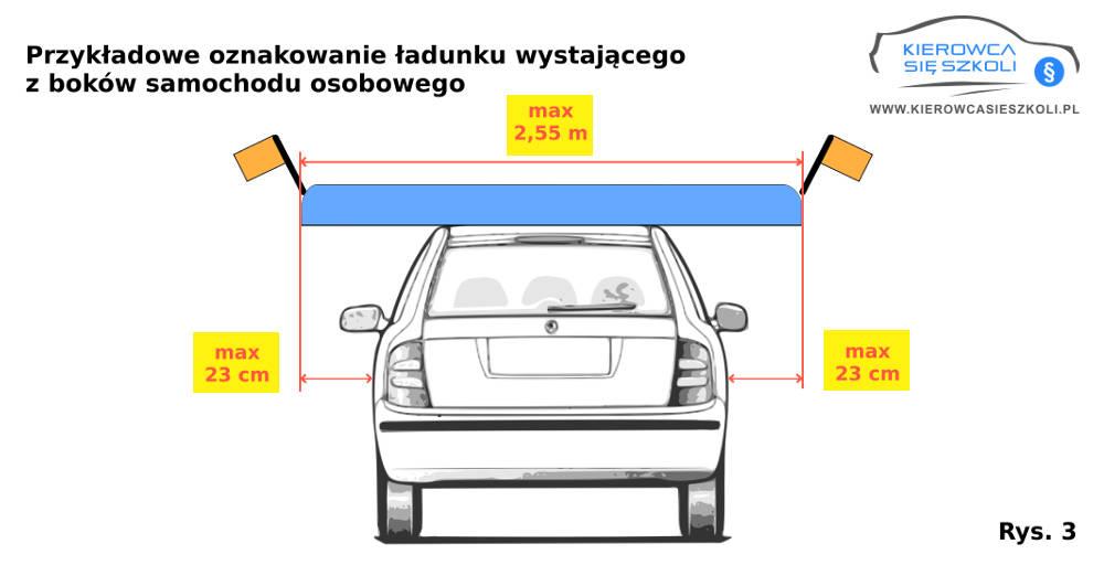 Jak prawidłowo oznakować przewożony ładunek-Kierowca się szkoli-rys-3