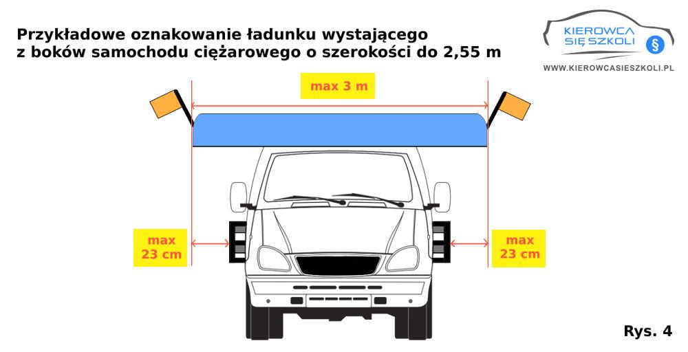 Jak prawidłowo oznakować przewożony ładunek-Kierowca się szkoli-rys4